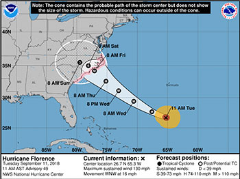 Hurricane Florence Forcast